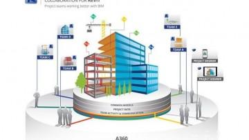 Autodesk amplia il Bim con il cloud per una progettazione 'condivisa'
