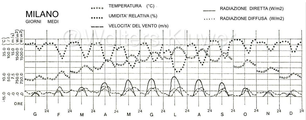 progettazione_bioclimatica_2