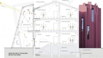 """Architettura bioclimatica: che cosa si intende per """"benessere termico""""?"""