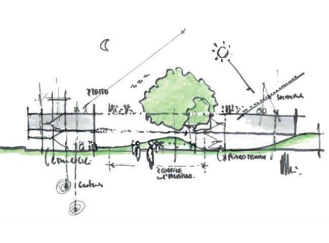 Il disegno presentato da Renzo Piano per illustrare il suo modello di scuola (fonte: IlSole24Ore)
