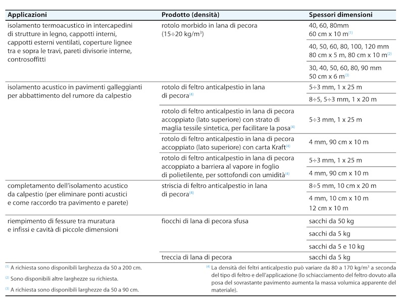 bioedilizia_07