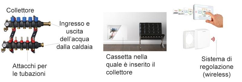 Peretti_klimahouse_Figura_8
