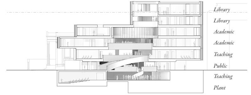 Herzog de meuron per il nuovo edificio della oxford for Piani a pianta aperta