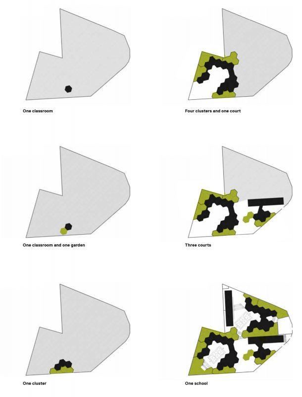 Schema generatore (C) Daar