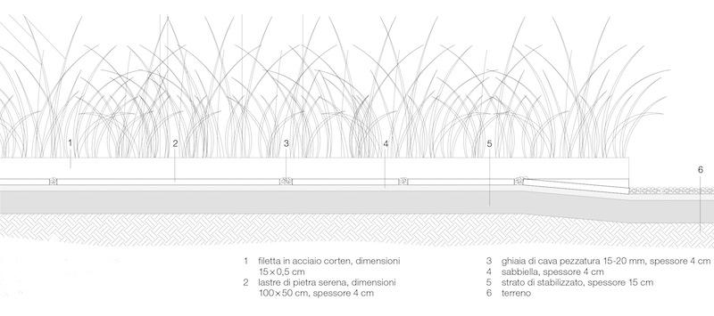 Marsigli 28_FIG 2_Stratigrafia della pavimentazione ed elementi di contenimento (Disegno Filippo Marsigli)