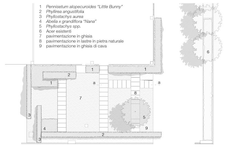 Marsigli 28_FIG 3_Planimetria dellÔÇÖarea di intervento con le pavimentazioni inserite (Disegno Filippo Marsigli)