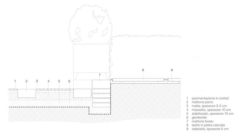 Marsigli 28_FIG 5_Stratigrafia della pavimentazione in ciottoli e mattoni pieni (Disegno Filippo Marsigli)