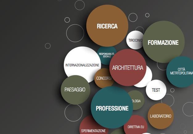 Conferenza_architettura