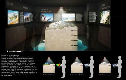 Skyway Monte Bianco - Progetto 2 posto Concorso di idee