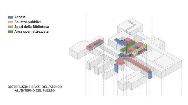 L'assonometria della nuova biblioteca del Politecnico di Bari
