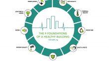 Edificio sano: i nove principi del C-CHANGE di Harvard